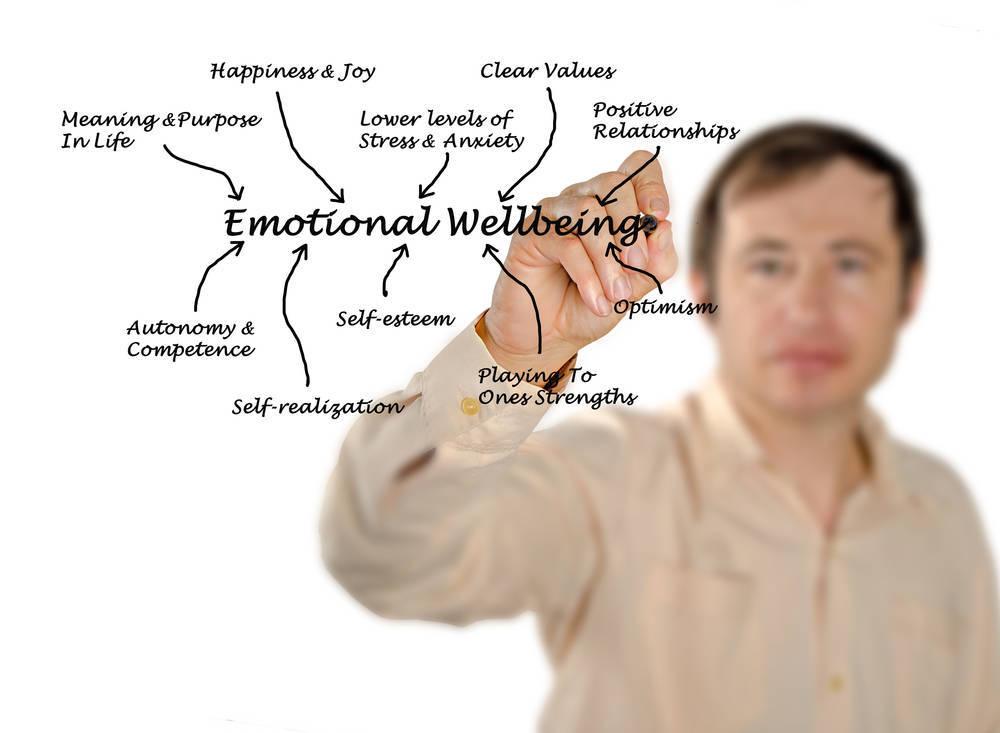 Cómo afecta nuestra Autoestima en nuestras Relaciones de Pareja